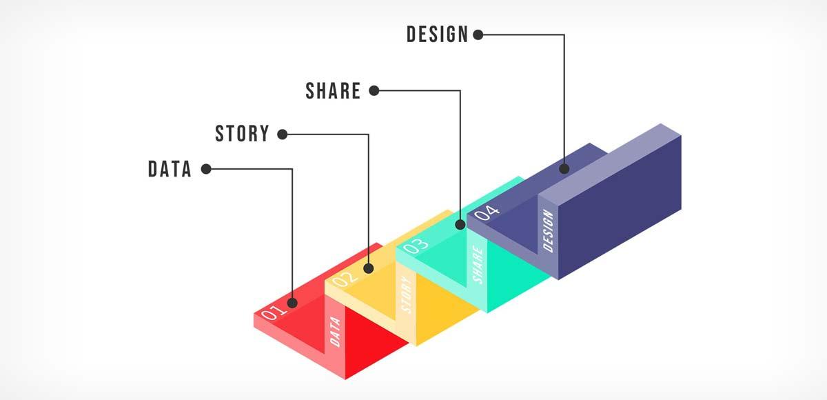 Δημιουργία infographics με το Photoshop: σχεδιασμός, SEO και viral posts - δωρεάν επεξηγηματικά βίντεο
