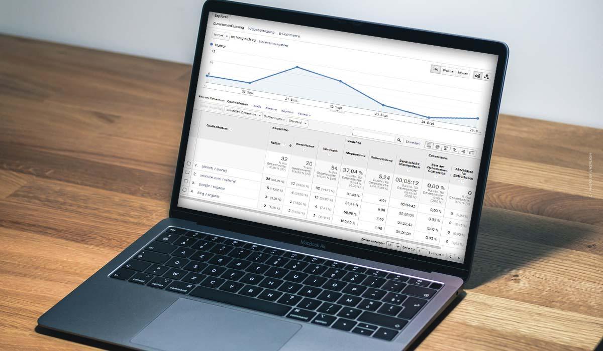 Παράμετροι UTM: Ορισμός, Google Analytics για ηλεκτρονικό εμπόριο, Youtube, Facebook & Co. + παράδειγμα